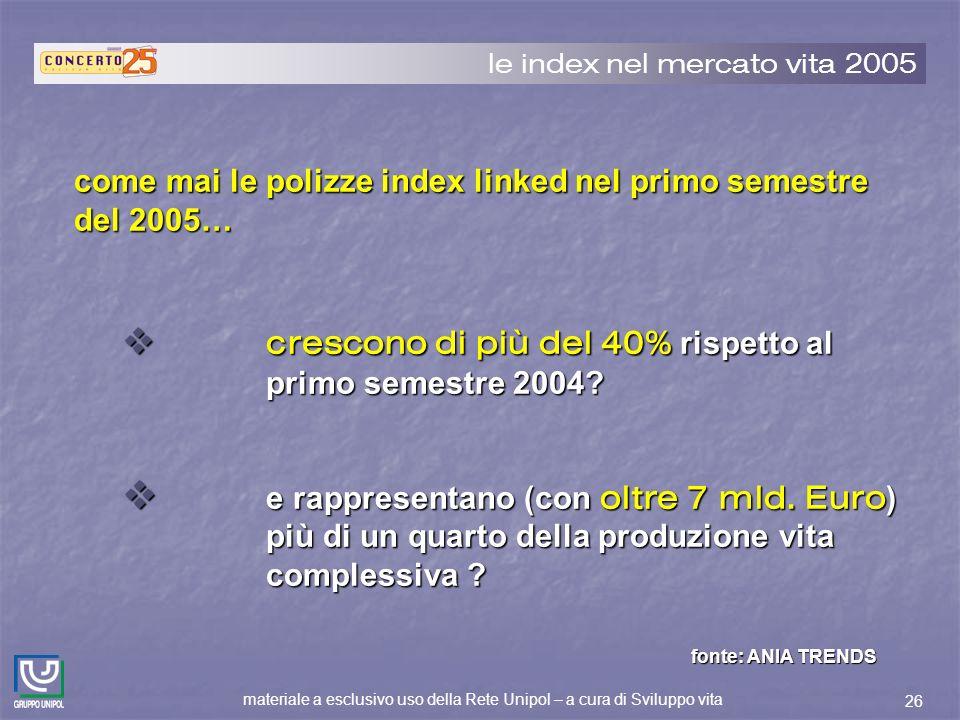 materiale a esclusivo uso della Rete Unipol – a cura di Sviluppo vita 26 come mai le polizze index linked nel primo semestre del 2005… crescono di più del 40% rispetto al primo semestre 2004.