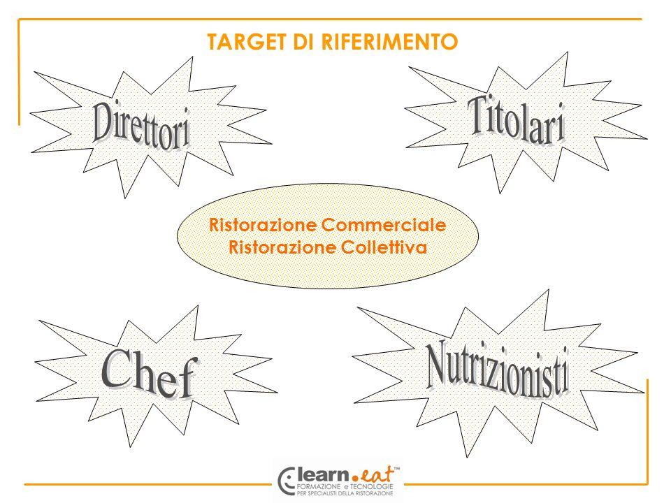 Ristorazione Commerciale Ristorazione Collettiva TARGET DI RIFERIMENTO