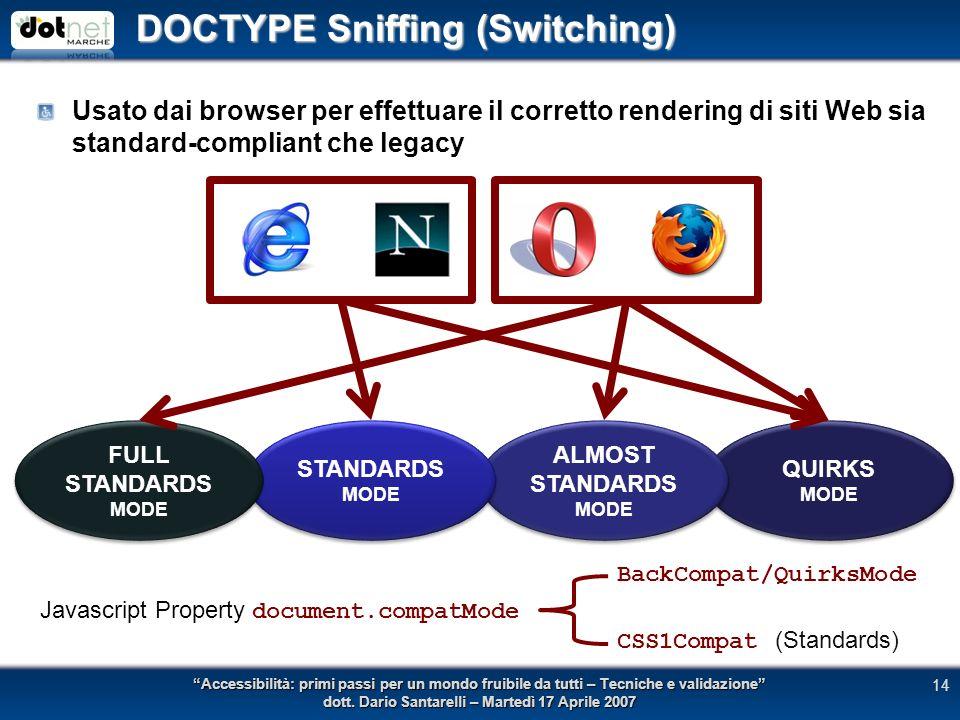 QUIRKS MODE QUIRKS MODE DOCTYPE Sniffing (Switching) Accessibilità: primi passi per un mondo fruibile da tutti – Tecniche e validazione dott.