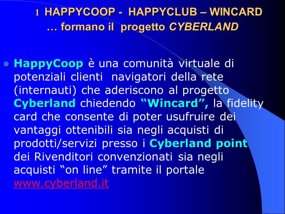 1 HAPPYCOOP - HAPPYCLUB – WINCARD … formano il progetto CYBERLAND 1 HAPPYCOOP - HAPPYCLUB – WINCARD … formano il progetto CYBERLAND HappyCoop Cyberland Wincard Cyberland point HappyCoop è una comunità virtuale di potenziali clienti navigatori della rete (internauti) che aderiscono al progetto Cyberland chiedendo Wincard, la fidelity card che consente di poter usufruire dei vantaggi ottenibili sia negli acquisti di prodotti/servizi presso i Cyberland point dei Rivenditori convenzionati sia negli acquisti on line tramite il portale www.cyberland.it www.cyberland.it