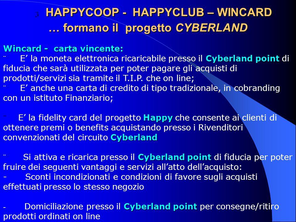 3 HAPPYCOOP - HAPPYCLUB – WINCARD … formano il progetto CYBERLAND 3 HAPPYCOOP - HAPPYCLUB – WINCARD … formano il progetto CYBERLAND Wincard - carta vincente: Cyberland point E la moneta elettronica ricaricabile presso il Cyberland point di fiducia che sarà utilizzata per poter pagare gli acquisti di prodotti/servizi sia tramite il T.I.P.