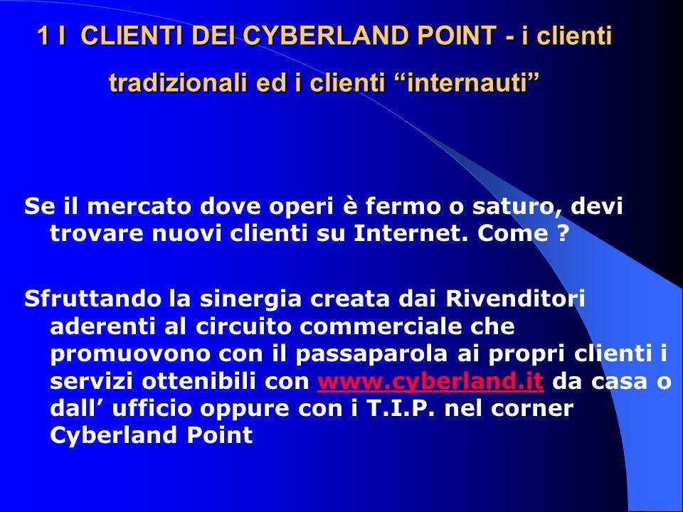 1 I CLIENTI DEI CYBERLAND POINT - i clienti tradizionali ed i clienti internauti Se il mercato dove operi è fermo o saturo, devi trovare nuovi clienti su Internet.