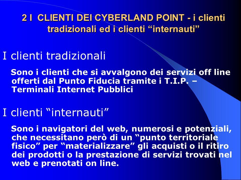 2 I CLIENTI DEI CYBERLAND POINT - i clienti tradizionali ed i clienti internauti I clienti tradizionali Sono i clienti che si avvalgono dei servizi off line offerti dal Punto Fiducia tramite i T.I.P.