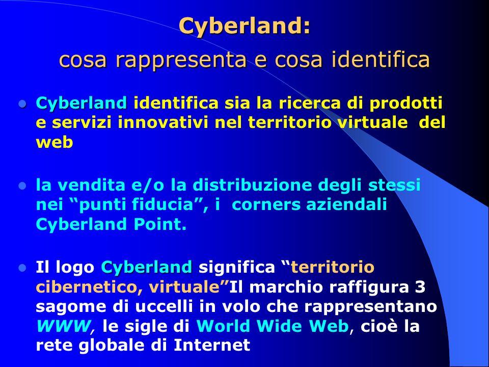Cyberland: cosa rappresenta e cosa identifica Cyberland Cyberland identifica sia la ricerca di prodotti e servizi innovativi nel territorio virtuale del web la vendita e/o la distribuzione degli stessi nei punti fiducia, i corners aziendali Cyberland Point.