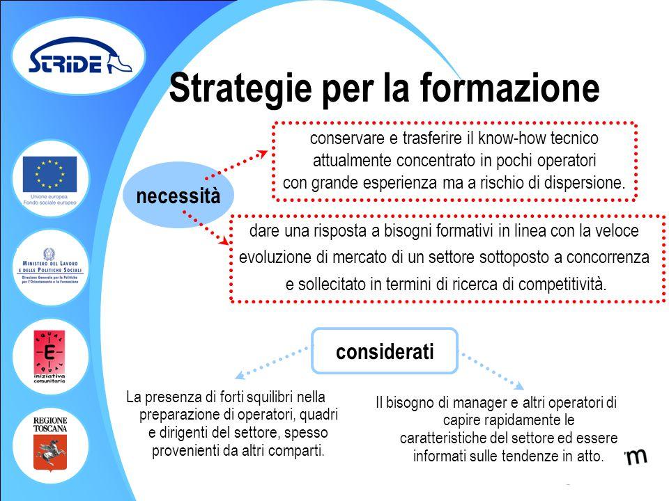 Prof. Giorgio Federici Strategie per la formazione necessità conservare e trasferire il know-how tecnico attualmente concentrato in pochi operatori co