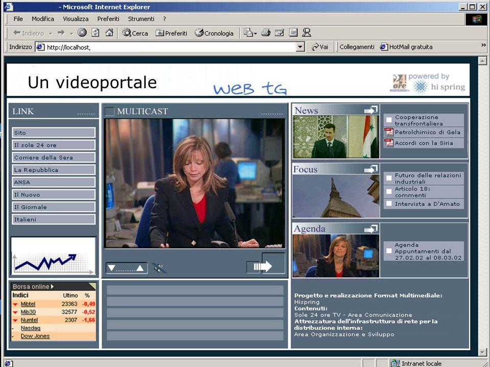 Un videoportale