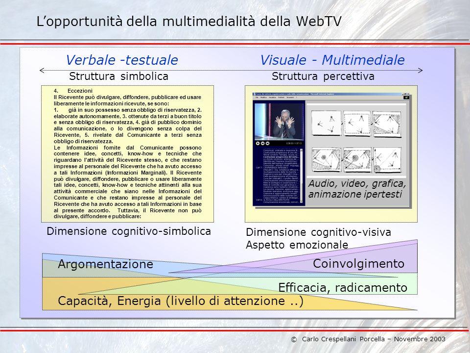 © Carlo Crespellani Porcella – Novembre 2003 Lopportunità della multimedialità della WebTV Visuale - MultimedialeVerbale -testuale 4.