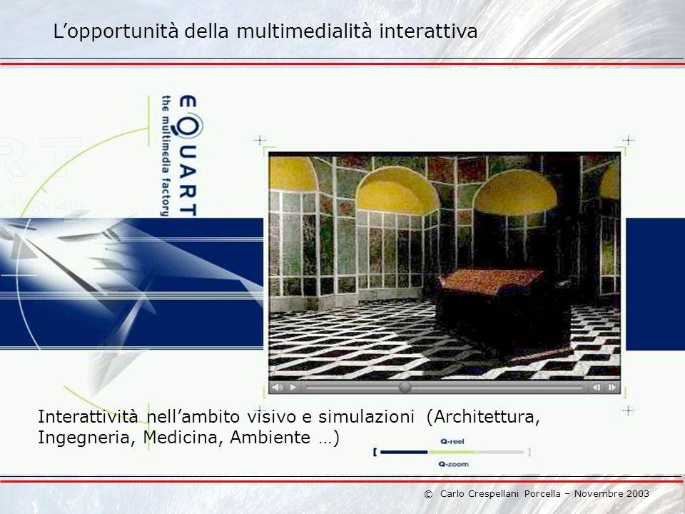 © Carlo Crespellani Porcella – Novembre 2003 Lopportunità della multimedialità interattiva Dimensione cognitiva Dimensione cognitivo-visiva Aspetto emozionale Interattività nellambito visivo e simulazioni (Architettura, Ingegneria, Medicina, Ambiente …)