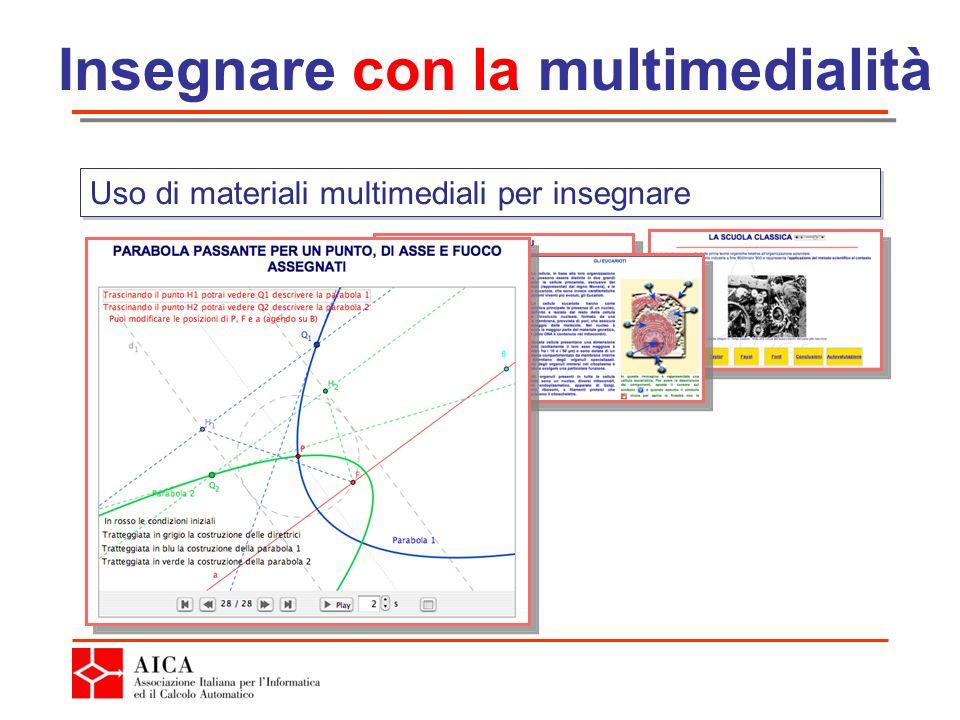 Insegnare con la multimedialità Uso di materiali multimediali per insegnare