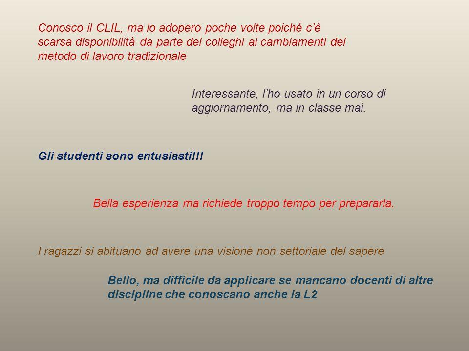 Conosco il CLIL, ma lo adopero poche volte poiché cè scarsa disponibilità da parte dei colleghi ai cambiamenti del metodo di lavoro tradizionale Inter
