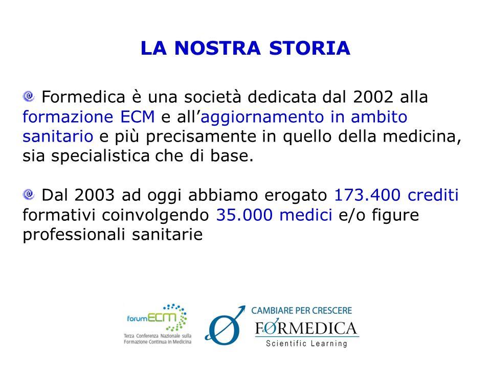 LA NOSTRA STORIA Formedica è una società dedicata dal 2002 alla formazione ECM e allaggiornamento in ambito sanitario e più precisamente in quello della medicina, sia specialistica che di base.