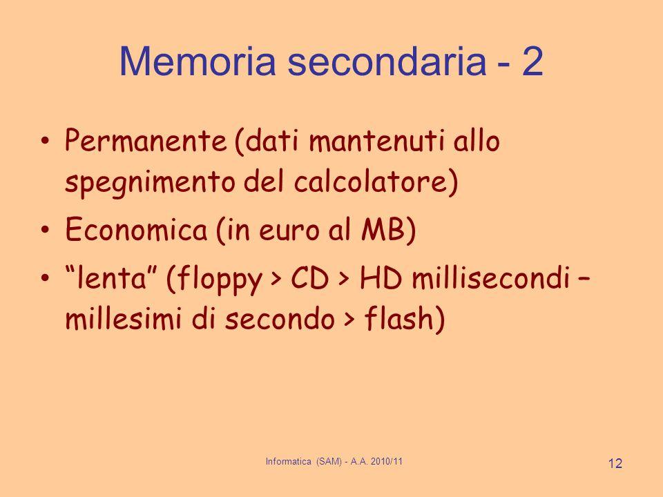 Informatica (SAM) - A.A. 2010/11 12 Memoria secondaria - 2 Permanente (dati mantenuti allo spegnimento del calcolatore) Economica (in euro al MB) lent