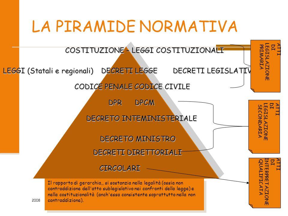 2008 13/60 LA PIRAMIDE NORMATIVA COSTITUZIONE – LEGGI COSTITUZIONALI LEGGI (Statali e regionali) DECRETI LEGGE DECRETI LEGISLATIVI DPR DPCM DECRETO INTEMINISTERIALE DECRETO MINISTRO DECRETI DIRETTORIALI CIRCOLARI CODICE PENALE CODICE CIVILE ATTI DI LEGISLAZIONE PRIMARIA ATTI DI LEGISLAZIONE SECONDARIA ATTI DI INTERPRETAZIONE QUALIFICATA Il rapporto di gerarchia,, si sostanzia nella legalità (ossia non contraddizione dell atto sublegislativo nei confronti della legge) e nella costituzionalità (anch essa consistente soprattutto nella non contraddizione).