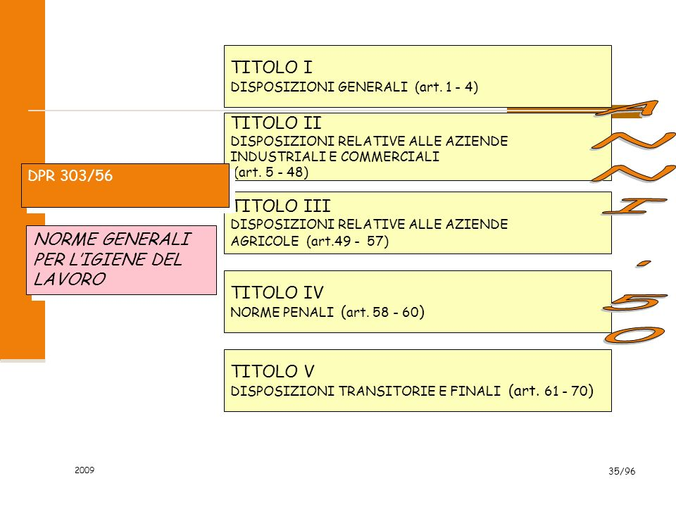 2009 35/96 TITOLO II DISPOSIZIONI RELATIVE ALLE AZIENDE INDUSTRIALI E COMMERCIALI (art. 5 - 48) TITOLO III DISPOSIZIONI RELATIVE ALLE AZIENDE AGRICOLE