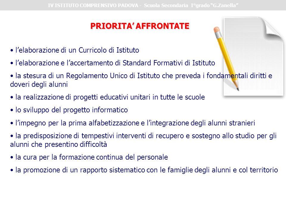 lelaborazione di un Curricolo di Istituto lelaborazione e laccertamento di Standard Formativi di Istituto la stesura di un Regolamento Unico di Istitu