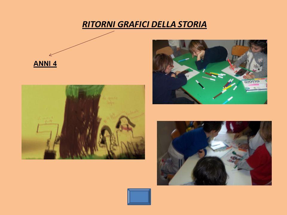 RITORNI GRAFICI DELLA STORIA ANNI 3