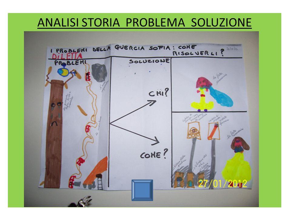ANALISI STORIA PROBLEMA SOLUZIONE