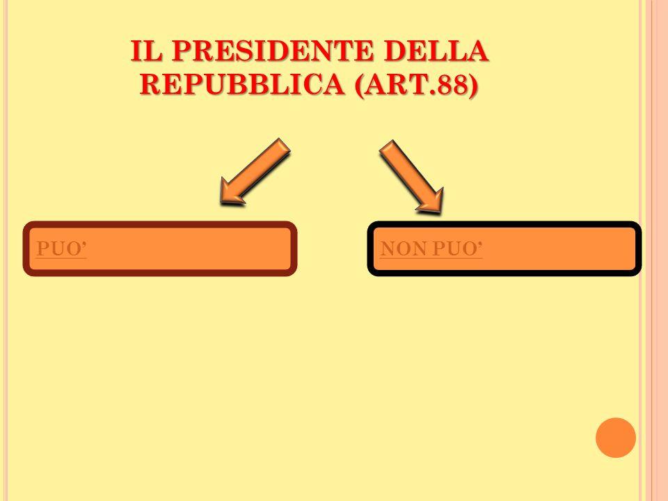 IL PRESIDENTE DELLA REPUBBLICA (ART.88) PUONON PUO