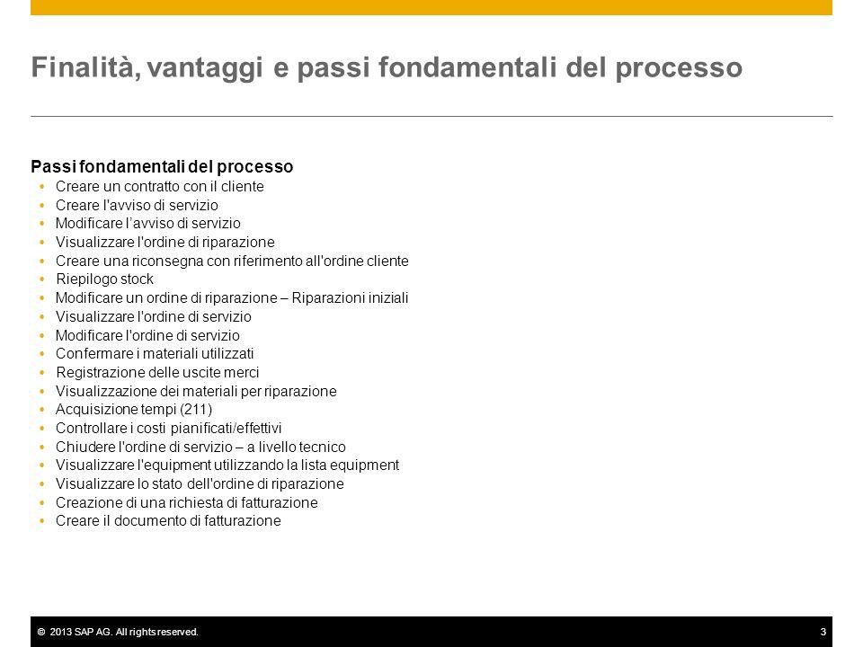 ©2013 SAP AG. All rights reserved.3 Finalità, vantaggi e passi fondamentali del processo Passi fondamentali del processo Creare un contratto con il cl