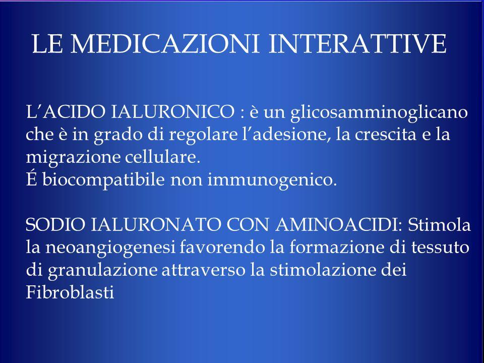 LE MEDICAZIONI INTERATTIVE LACIDO IALURONICO : è un glicosamminoglicano che è in grado di regolare ladesione, la crescita e la migrazione cellulare. É