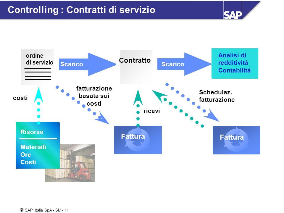 SAP Italia SpA - SM - 11 Controlling : Contratti di servizio Fattura Scarico Contratto Risorse Materiali Ore Costi Schedulaz. fatturazione ricavi cost