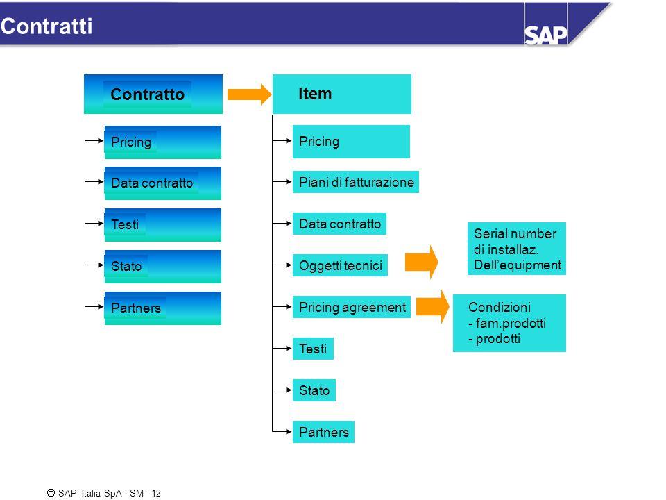 SAP Italia SpA - SM - 12 Contratti Condizioni - fam.prodotti - prodotti Item Pricing Piani di fatturazione Data contratto Oggetti tecnici Pricing agre