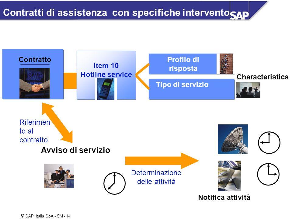 SAP Italia SpA - SM - 14 Contratti di assistenza con specifiche intervento Profilo di risposta Tipo di servizio Avviso di servizio Notifica attività R