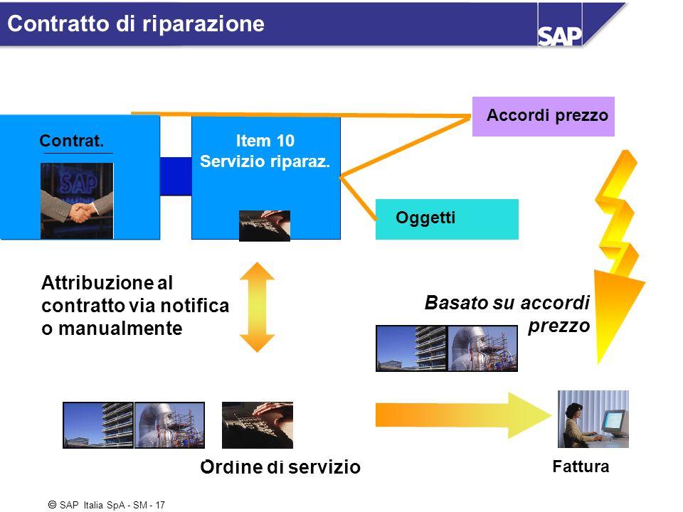 SAP Italia SpA - SM - 17 Contratto di riparazione Oggetti Attribuzione al contratto via notifica o manualmente Ordine di servizio Accordi prezzo Fattu
