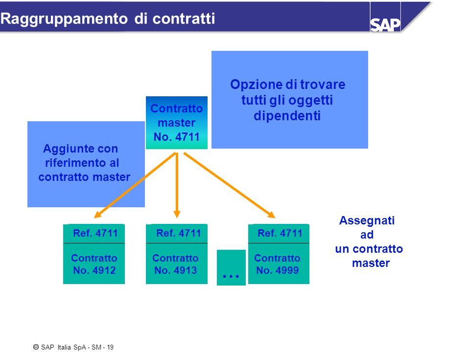 SAP Italia SpA - SM - 19 Opzione di trovare tutti gli oggetti dipendenti Assegnati ad un contratto master Aggiunte con riferimento al contratto master