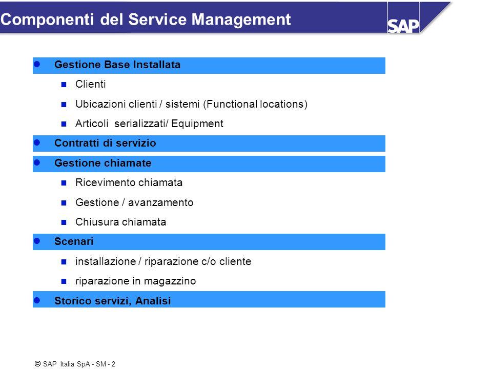 SAP Italia SpA - SM - 33 Gestione Base Installata Clienti Ubicazioni clienti / sistemi (Functional locations) Articoli serializzati/ Equipment Contratti di servizio Gestione chiamate Ricevimento chiamata Gestione / avanzamento Chiusura chiamata Scenari installazione / riparazione c/o cliente riparazione in magazzino Storico servizi, Analisi