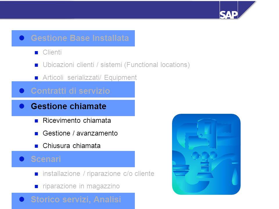 SAP Italia SpA - SM - 20 Gestione Base Installata Clienti Ubicazioni clienti / sistemi (Functional locations) Articoli serializzati/ Equipment Contrat