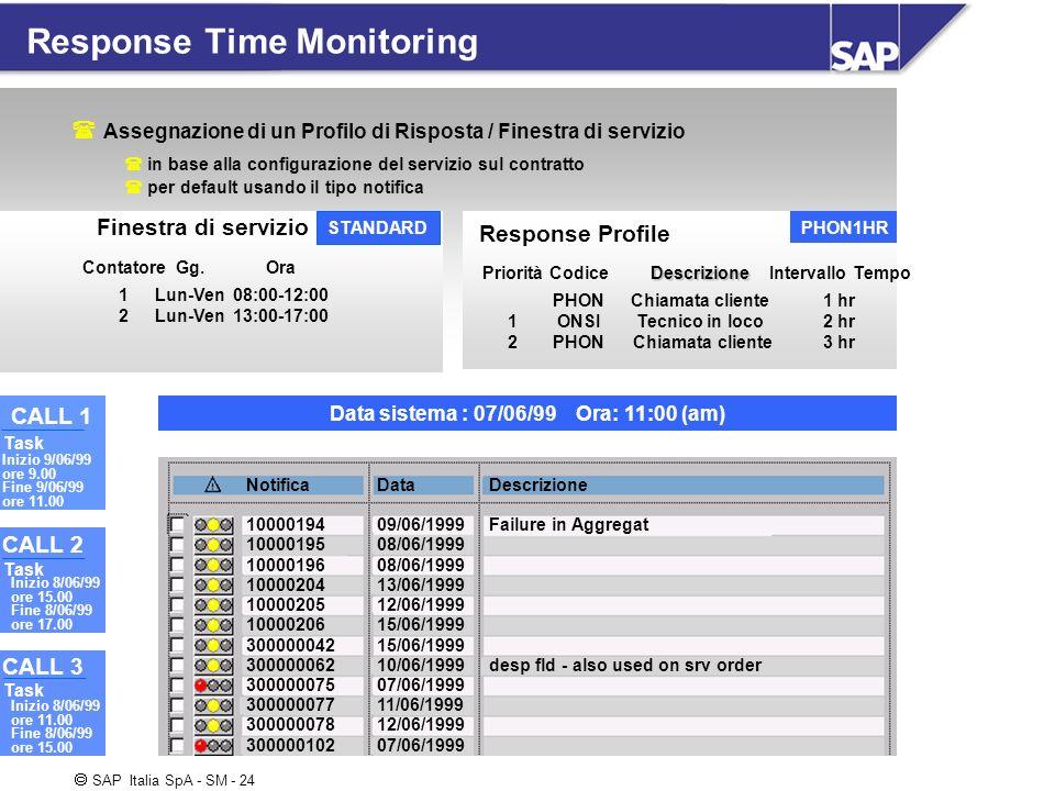 SAP Italia SpA - SM - 24 Response Time Monitoring ( Assegnazione di un Profilo di Risposta / Finestra di servizio ( in base alla configurazione del se
