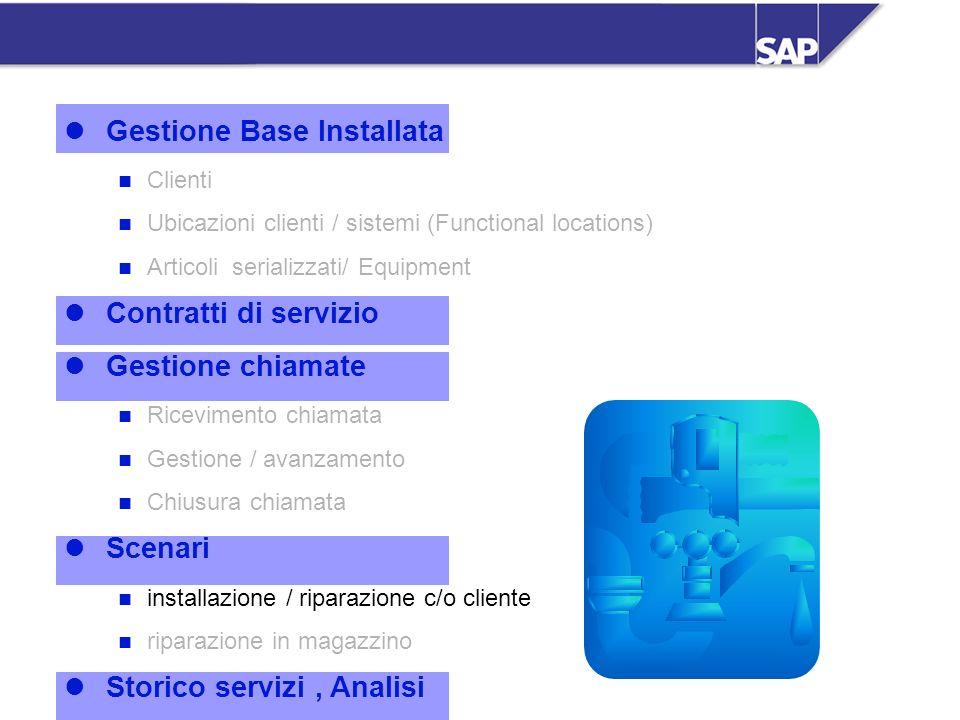 SAP Italia SpA - SM - 29 Gestione Base Installata Clienti Ubicazioni clienti / sistemi (Functional locations) Articoli serializzati/ Equipment Contrat