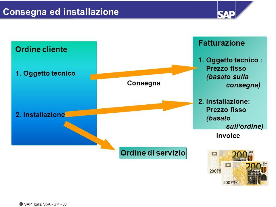 SAP Italia SpA - SM - 30 Consegna ed installazione Ordine di servizio Ordine cliente 1. Oggetto tecnico 2. Installazione Consegna Invoice Fatturazione