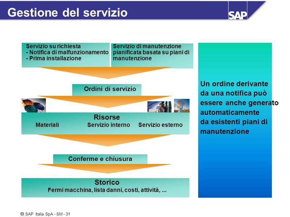 SAP Italia SpA - SM - 31 Servizio su richiesta - Notifica di malfunzionamento - Prima installazione Servizio di manutenzione pianificata basata su pia