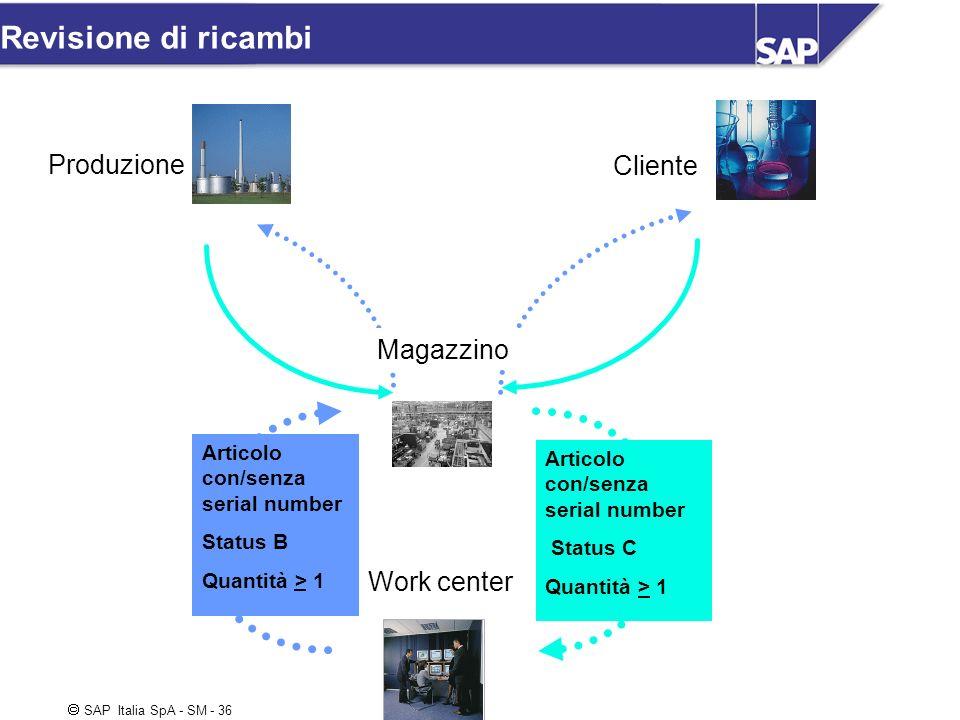 SAP Italia SpA - SM - 36 Revisione di ricambi Work center Articolo con/senza serial number Status C Quantità > 1 Articolo con/senza serial number Stat