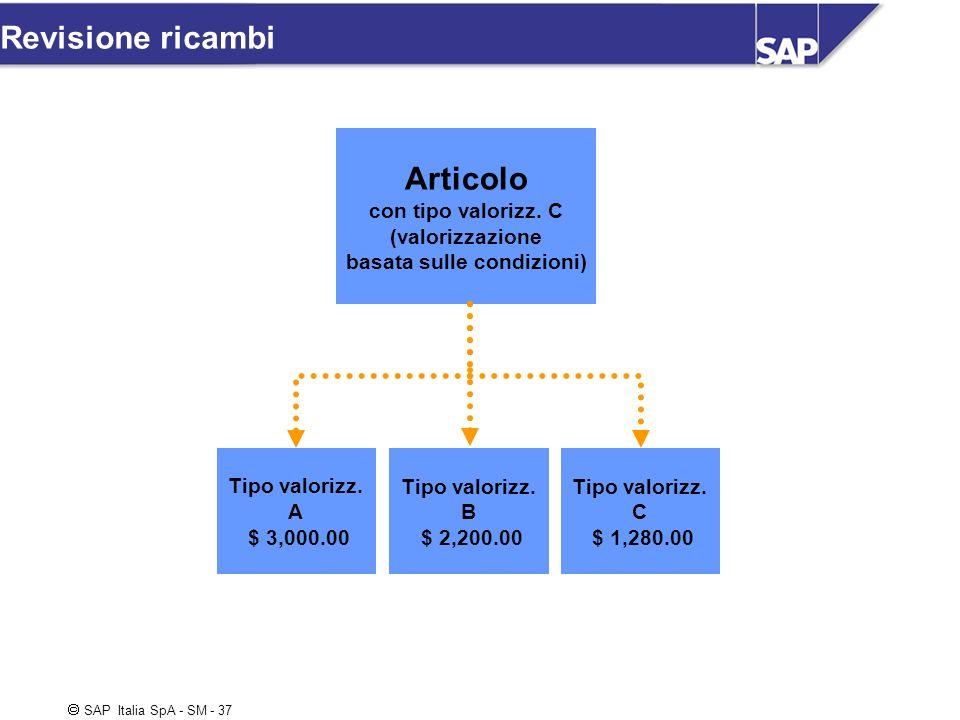 SAP Italia SpA - SM - 37 Revisione ricambi Articolo con tipo valorizz. C (valorizzazione basata sulle condizioni) Tipo valorizz. A $ 3,000.00 Tipo val