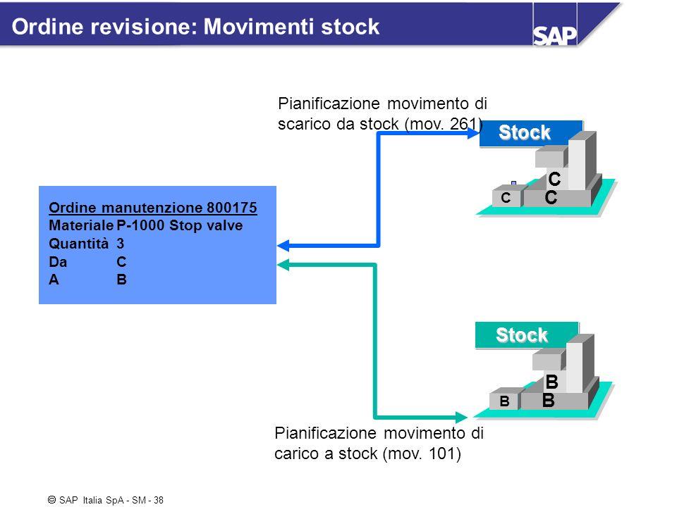 SAP Italia SpA - SM - 38 Ordine revisione: Movimenti stock Ordine manutenzione 800175 MaterialeP-1000 Stop valve Quantità3 DaC AB C C C Stock B B B St