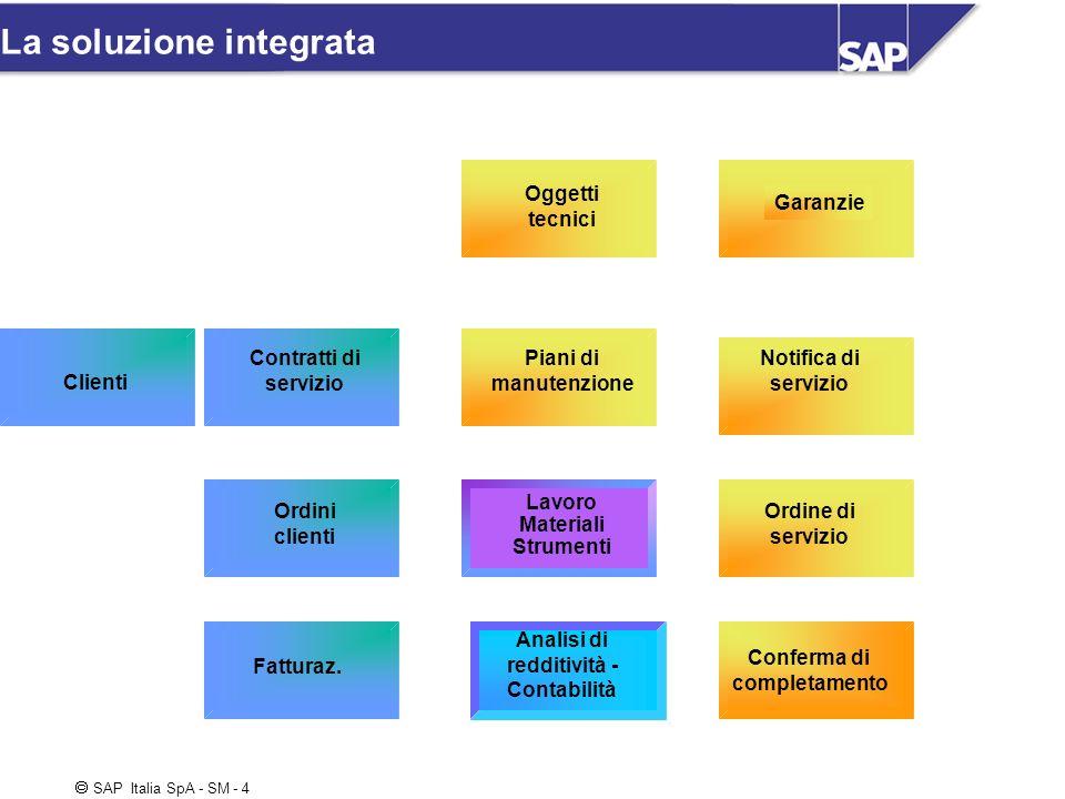 SAP Italia SpA - SM - 5 Gestione Base Installata Clienti Ubicazioni clienti / sistemi (Functional locations) Articoli serializzati/ Equipment Contratti di servizio Gestione chiamate Ricevimento chiamata Gestione / avanzamento Chiusura chiamata Scenari installazione / riparazione c/o cliente riparazione in magazzino Storico servizi, Analisi