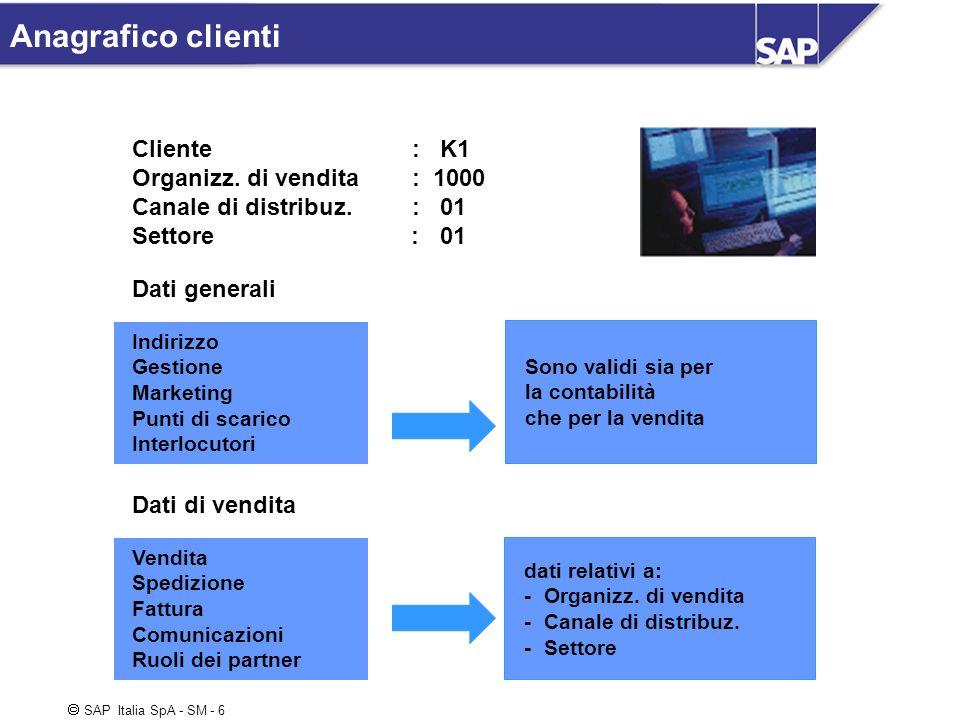 SAP Italia SpA - SM - 6 Anagrafico clienti Cliente :K1 Organizz. di vendita: 1000 Canale di distribuz. :01 Settore :01 Dati generali Sono validi sia p