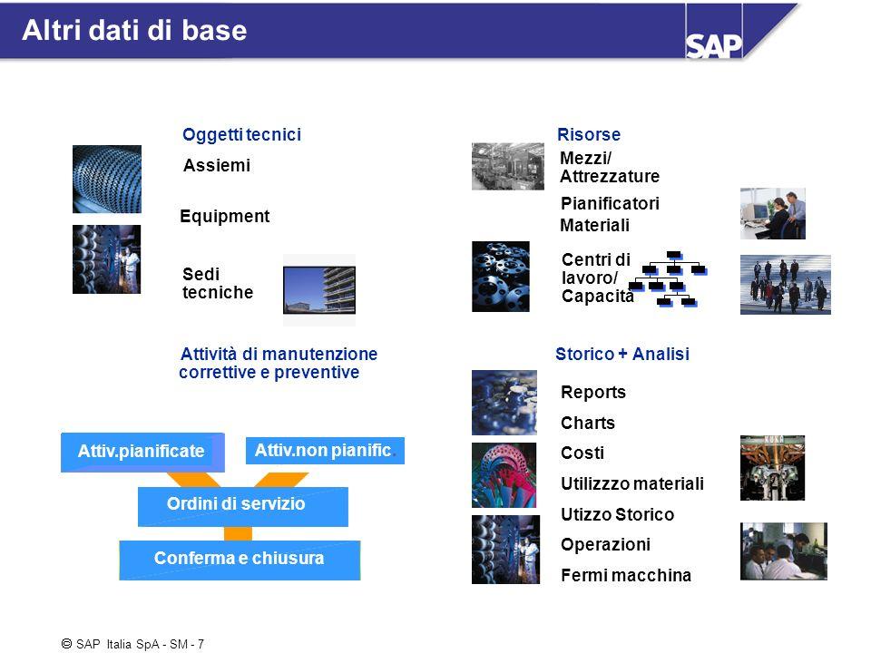 SAP Italia SpA - SM - 7 Altri dati di base Assiemi Sedi tecniche Equipment Oggetti tecnici Storico + Analisi Attività di manutenzione correttive e pre