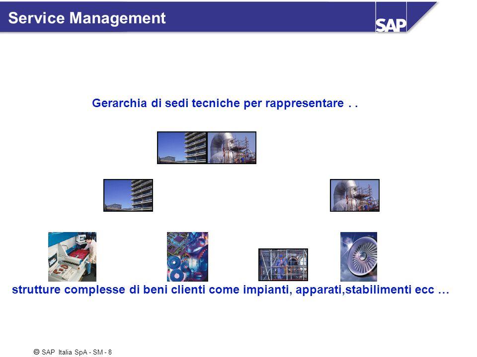 SAP Italia SpA - SM - 29 Gestione Base Installata Clienti Ubicazioni clienti / sistemi (Functional locations) Articoli serializzati/ Equipment Contratti di servizio Gestione chiamate Ricevimento chiamata Gestione / avanzamento Chiusura chiamata Scenari installazione / riparazione c/o cliente riparazione in magazzino Storico servizi, Analisi