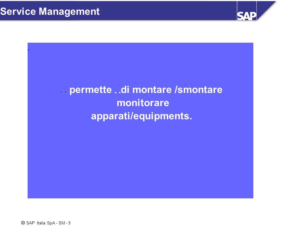 SAP Italia SpA - SM - 10 Gestione Base Installata Clienti Ubicazioni clienti / sistemi (Functional locations) Articoli serializzati/ Equipment Contratti di servizio Gestione chiamate Ricevimento chiamata Gestione / avanzamento Chiusura chiamata Scenari installazione / riparazione c/o cliente riparazione in magazzino Storico servizi, Analisi