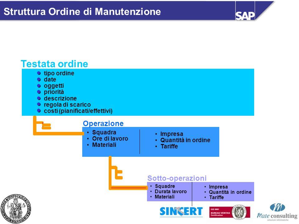 Squadre Durata lavoro Materiali Struttura Ordine di Manutenzione Impresa Quantità in ordine Tariffe Squadra Ore di lavoro Materiali Operazione tipo or