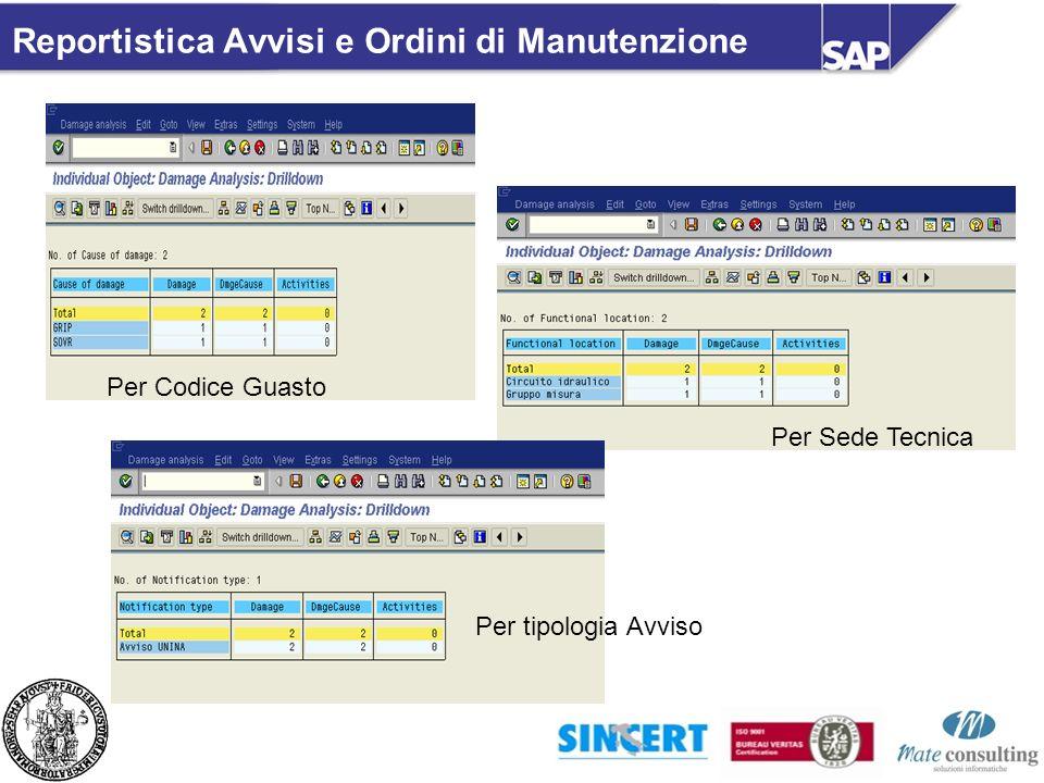 Per Codice Guasto Per Sede Tecnica Per tipologia Avviso Reportistica Avvisi e Ordini di Manutenzione