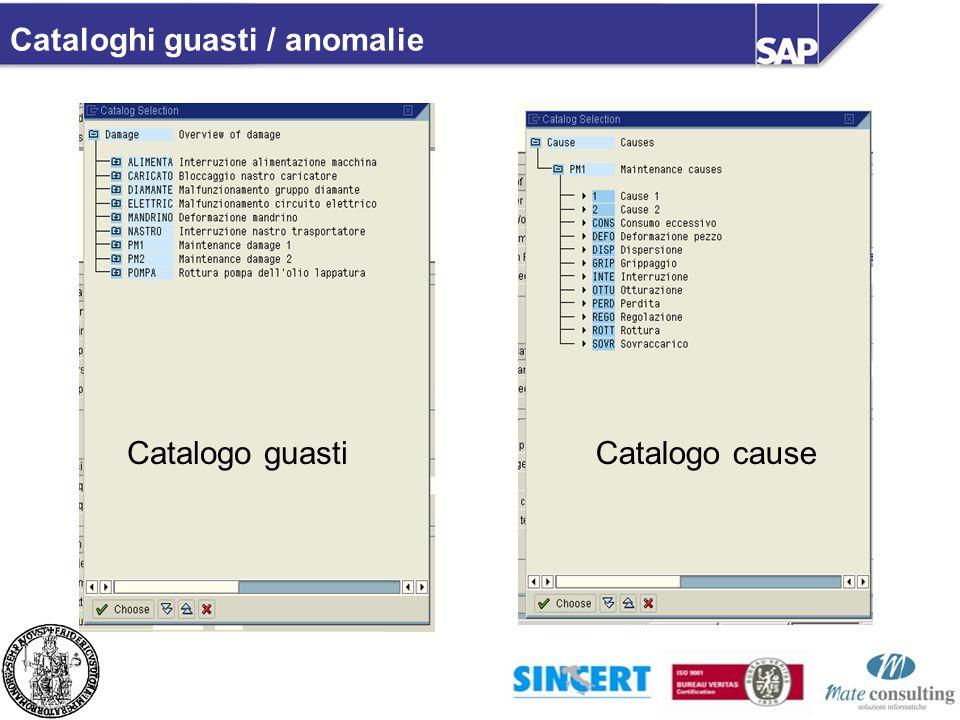 Cataloghi guasti / anomalie Catalogo guastiCatalogo cause