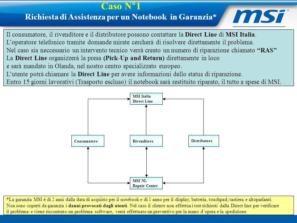 ConsumatoreRivenditore Distributore MSI Italia Direct Line MSI NL Repair Center Caso N°1 Richiesta di Assistenza per un Notebook in Garanzia* *La gara