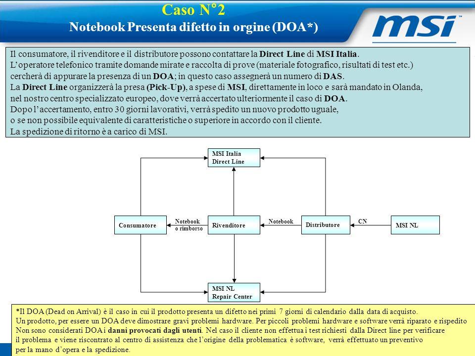 ConsumatoreRivenditore Distributore MSI Italia Direct Line MSI NL Repair Center Caso N°2 Notebook Presenta difetto in orgine (DOA*) *Il DOA (Dead on A