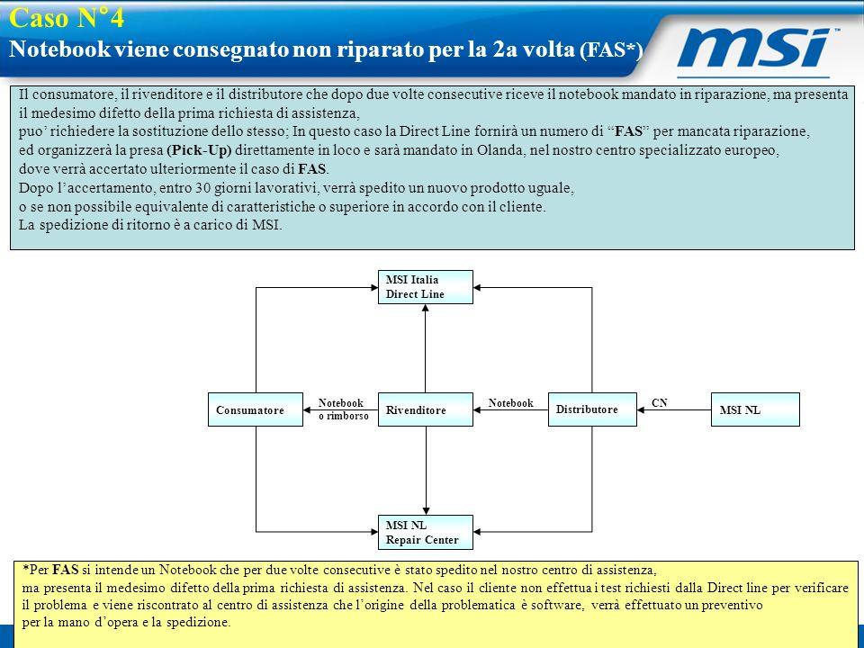 ConsumatoreRivenditore Distributore MSI Italia Direct Line MSI NL Repair Center Caso N°4 Notebook viene consegnato non riparato per la 2a volta (FAS*)
