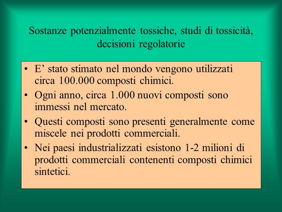 Sostanze potenzialmente tossiche, studi di tossicità, decisioni regolatorie E stato stimato nel mondo vengono utilizzati circa 100.000 composti chimic